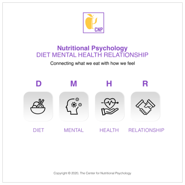 %learn about nutrition mental health %The Center for Nutritional Psychology